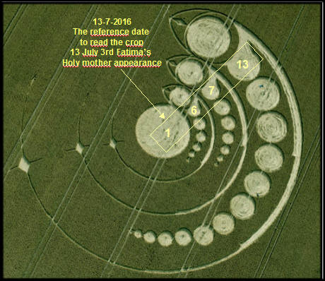Crop circles decoding second sun is perfeclty aligned to venus at 22 12 2012 from the 22 7 2008 crop previously seen publicscrutiny Choice Image